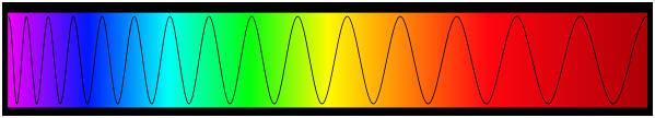 spettro freq